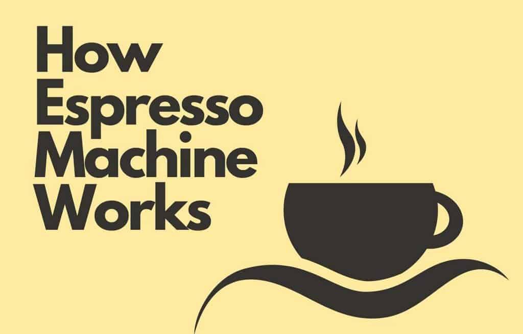 How Espresso Machines Work